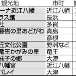 観光客 5248万1000人最多 : 地域 : 読売新聞(YOMIURI ONLINE)